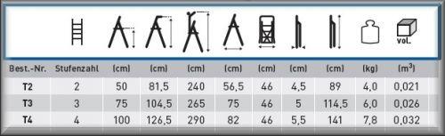 Tabulka schudky T3.jpg