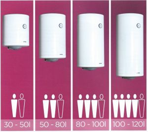 Akumulační bojler Metalac 30 litrů